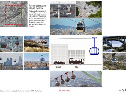 Studie lanovky naSychrov, kterou nawebu města nenajdete